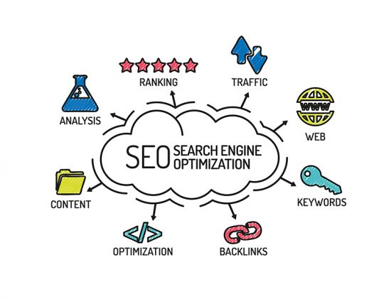 Top Seo Companies Agency in Kerala